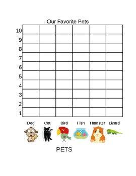 bar graph  favorite pets  table bar chart