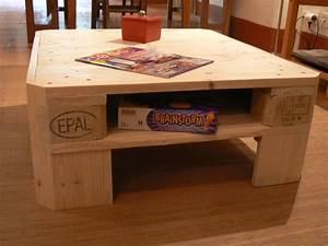 Table Basse Palettes : table basse palettes europe home table desk et corner ~ Melissatoandfro.com Idées de Décoration