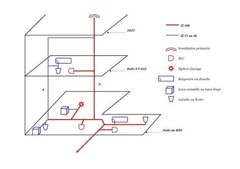 vide sanitaire cuisine plan d 39 évacuation et ventilation de chute page 1