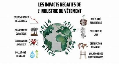 Industrie Pollution Textile Mode Environnementales Ne Impact