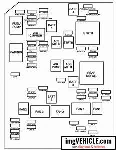 2003 Impala Fuse Block Diagram