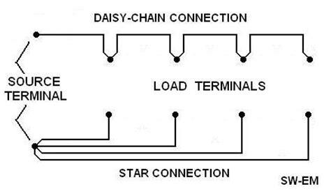 Home Run Wiring by Wiring Home Run O Railroading On Line