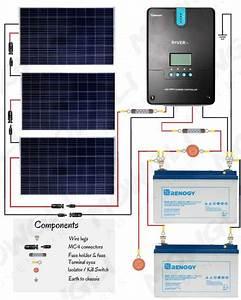 600 Watt Solar Panel Wiring Diagram  U0026 Kit List