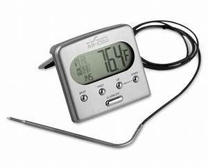 Types Of Food Thermometers For Cooking