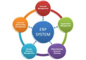 Panel builder business software: buy an existing erp