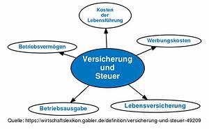 Steuern Und Versicherung Berechnen : versicherung und steuer definition im gabler ~ Themetempest.com Abrechnung