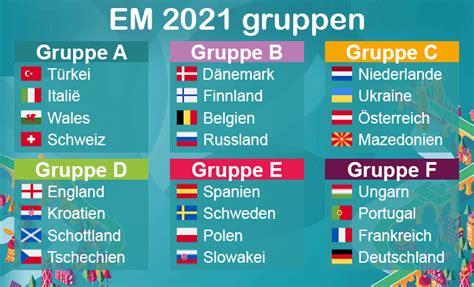 Die austragungsorte sind baku und rom. EM 2021 (EURO 2020, Ausgabe EM 2020): Zeitplan, Rangliste ...