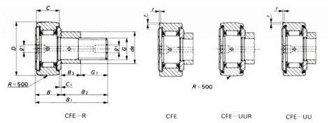 iko cam needle roller bearing nucfbr stud type track