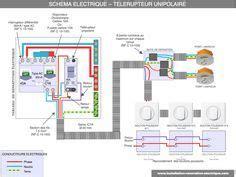 Schema De Cablage Telerupteur Schneider Unipolaire