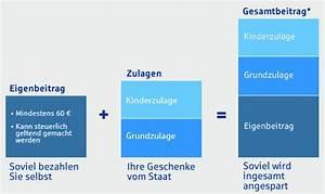 Riester Vertrag Auflösen : eck oberg unabh ngige finanzberatung seit 1993 ~ Frokenaadalensverden.com Haus und Dekorationen