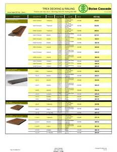 trex decking dimensions newsonair org