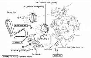Toyota Camry Replace Timing Belt And Water Pump