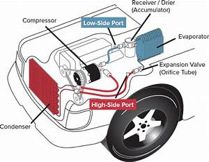 Typical Automotive A  C System