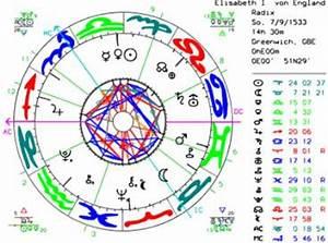 Radix Berechnen : was ist astrologie genau ~ Themetempest.com Abrechnung