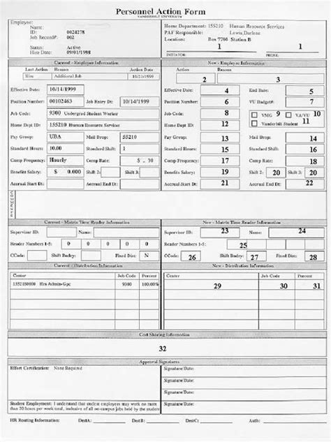 personnel action form completing the personnel form turnaround transfers payroll human resources