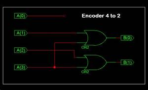 Vhdl Code For 4 To 2 Encoder