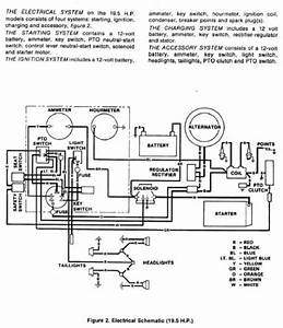 Wiring Diagram For Jacobsen 53500  - Ford  Jacobsen  Moline  Oliver  Town  U0026 Country  White