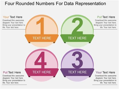 rounded numbers  data representation flat