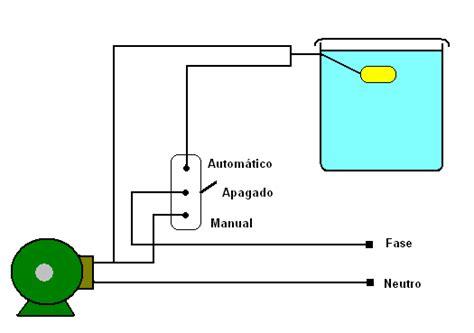 instalacion bomba sumergible y automatico de tanque yoreparo