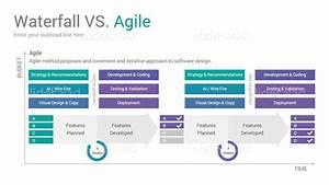 powerpoint theme vs template - agile project management powerpoint presentation template