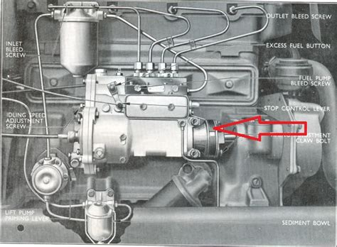 Perkin Fuel Injector Diagram by Perkins P6 P4 P3 Fuel Fibre Coupling Disc Fordson