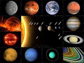 Space Planets Names