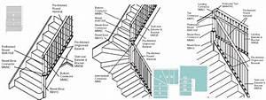 Fusion Staircase Parts Banister Balustrade Balustrading Fusion Stair Parts From Richard Burbidge