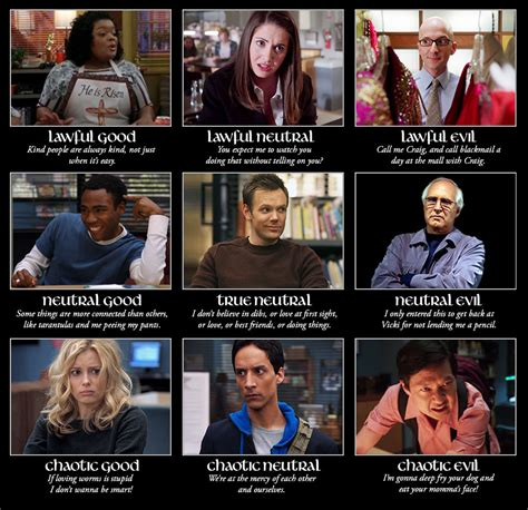 Alignment Memes - community alignment chart alignment charts know your meme