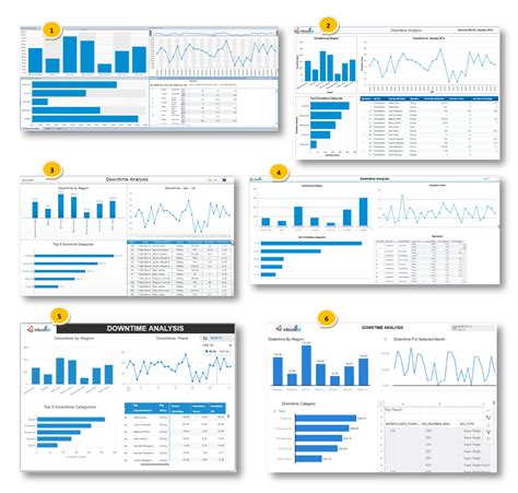 visualization   sap businessobjects tools bet