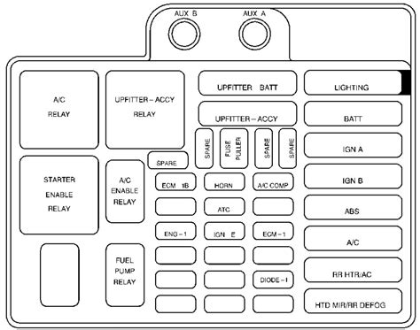 1997 Jimmy Fuse Diagram by 1997 Gmc Safari Fuse Box Wiring Diagram For Free