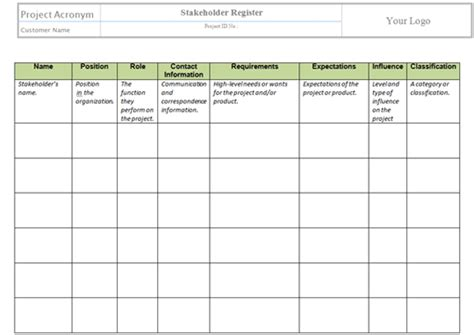 stakeholder register template plan stakeholder management project management templates