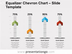 Equalizer Chevron Chart For Powerpoint And Google Slides