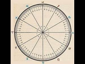 Birth Chart Report Astrology Chart How To Read The Degrees It 39 S Easier