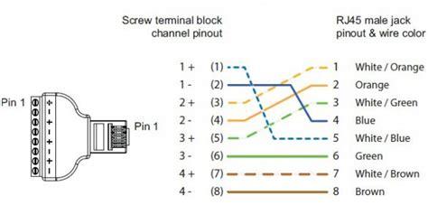 Rj45 Wiring Solution by Rj45 8p8c To 8 Pin Terminal Block