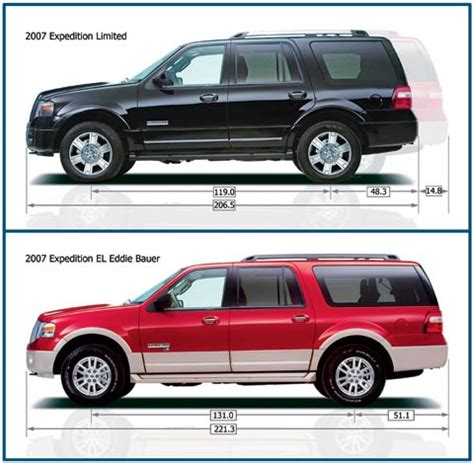 ford expedition expedition el suv road test