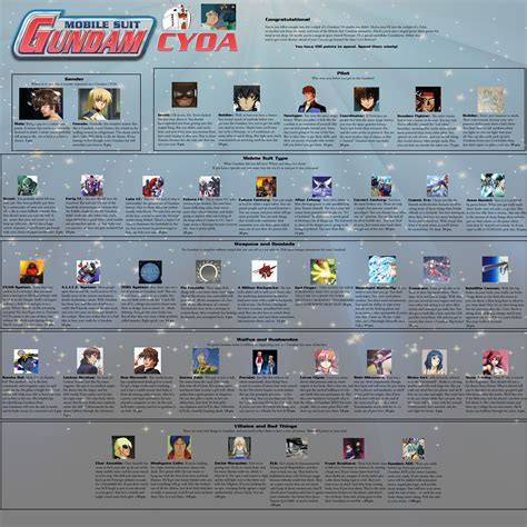 general cyoa thread page  spacebattles forums