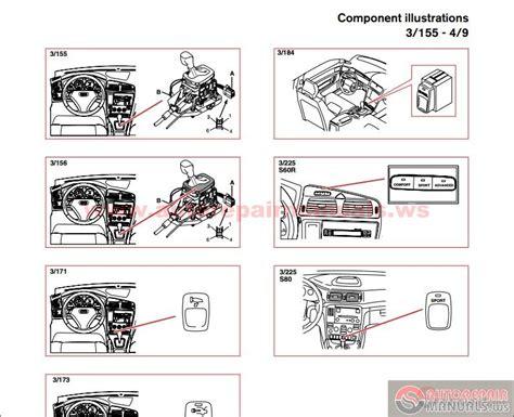 volvo wiring diagrams auto repair manual heavy