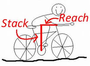 Stack Reach Mtb Berechnen : cobb cycling bike fit my quest for a more aerodynamic ~ Themetempest.com Abrechnung