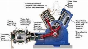 Compressor Parts Jpg - Members Gallery