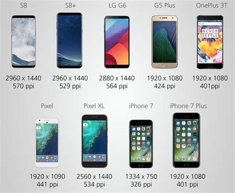 compare smartphone prices 2017 smartphone comparison guide