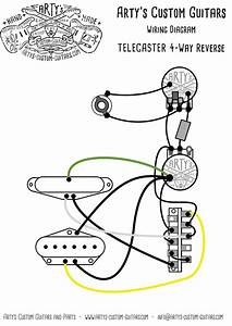 Arty U0026 39 S Custom Guitars 4 Way Reverse Control Premium