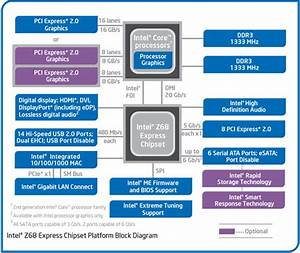 Intel Core I7-3960x Sandy Bridge-e Processor Review