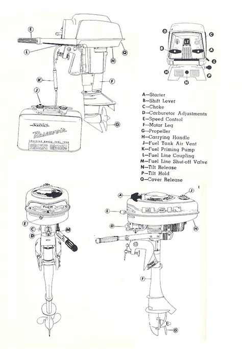 Elgin Wiring Schematic by Outboard Motor Lower Unit Diagram Impremedia Net