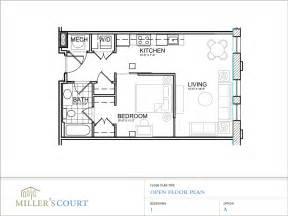 open kitchen layouts pthyd - What Is Open Floor Plan