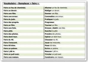 La Vie Synonyme by Les Synonymes Remplacer Faire Mettre Avoir Et Donner