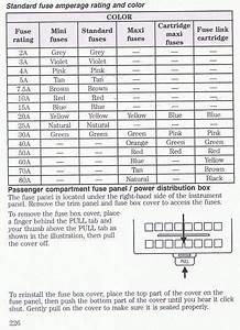 F150online Forums - Dilenger U0026 39 S Album  Fuse Box Diagram 2005 F150