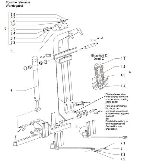 warn winch wiring diagram on utv accessories get free