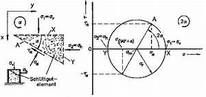 Sinusfunktion B Berechnen : grundlagen der sch ttgutmechanik ~ Themetempest.com Abrechnung