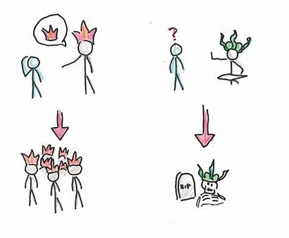 Selection Evolution Natural Mental Useful Applying