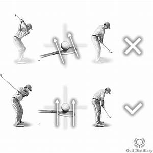 Golf Slice Cure Part 3